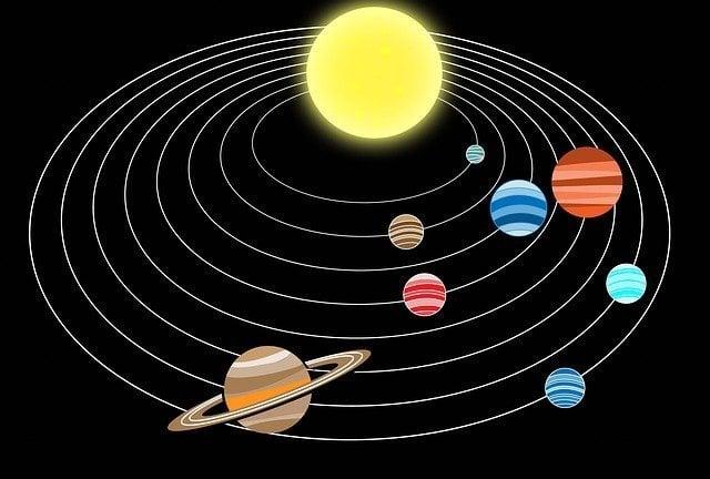 Significado dos planetas